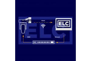 RDM Adressierung mit ELC