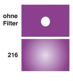 LEE Diff.-Filter-Bogen Nr. 216 White Diffusion