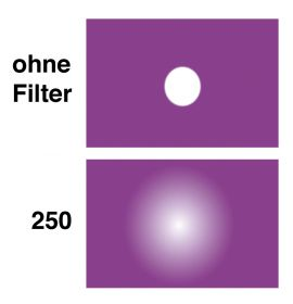 LEE Diff.-Filter-Rolle Nr. 250 Half White Diffusion