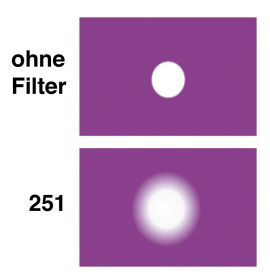 LEE Diff.-Filter-Rolle Nr. 251 Quarter White Diffusion
