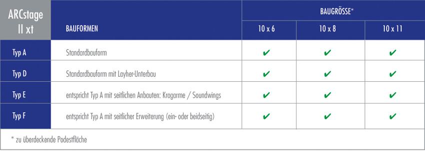 ARCstage II xt Bauhöhentabelle